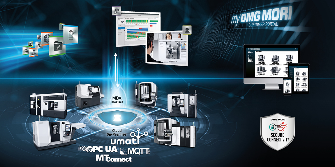 DMG MORI Customer Portal